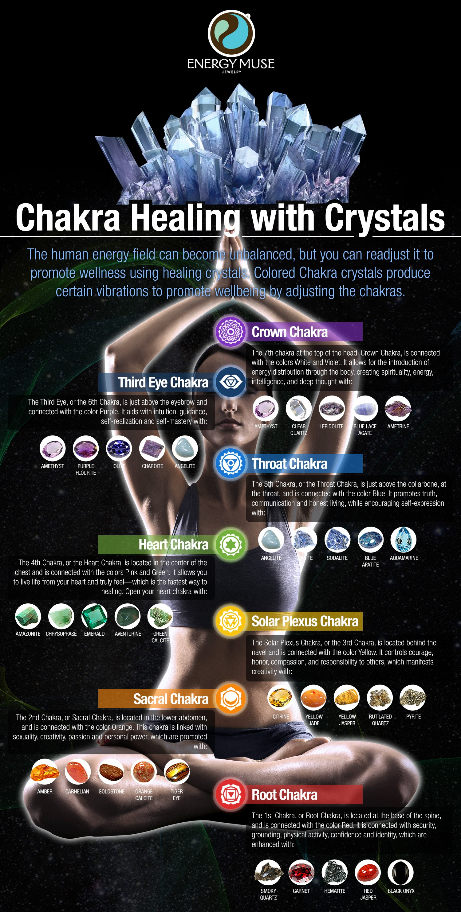chakra-healing-with-crystals infographic
