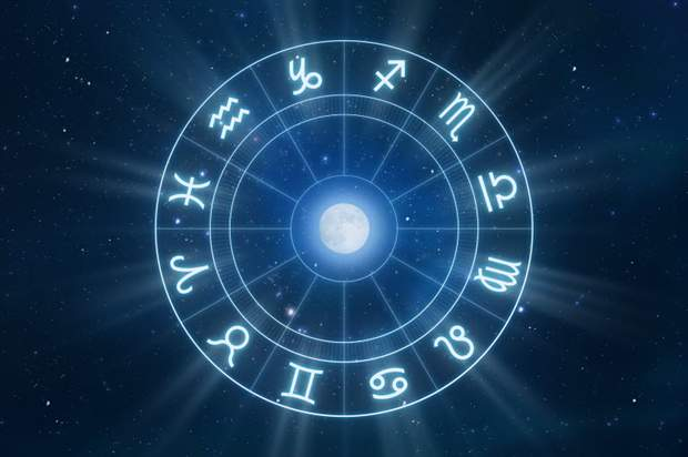the zodiac signs Understanding the Meaning of Your Natal Birth Chart