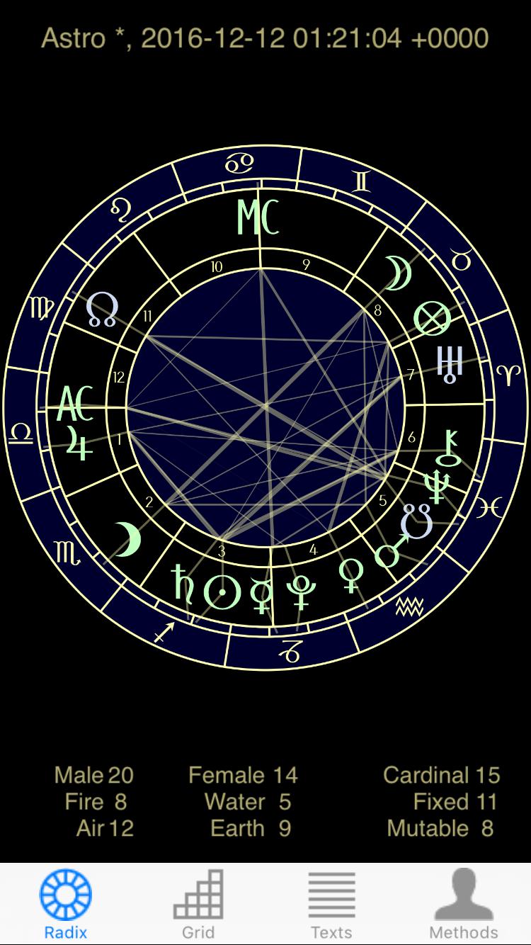 12-12 portal