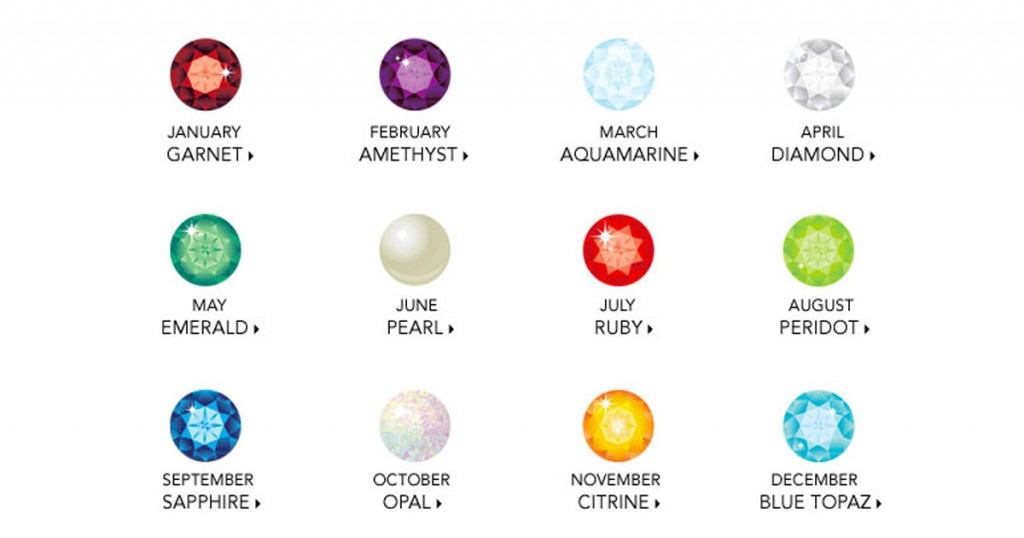 Do You Know What Your Birthstone Means It Reveals Secrets About