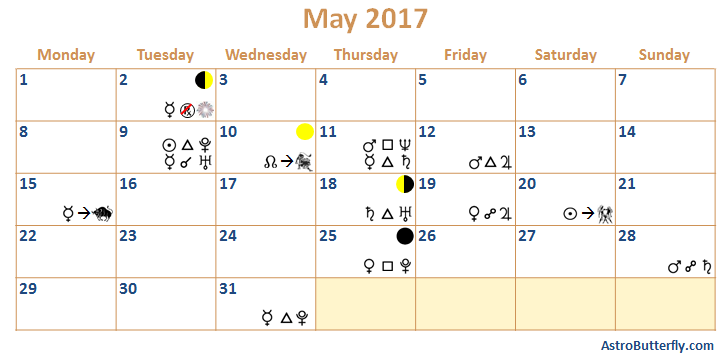 Virgo Calendar May : Astrology for may the nodes are changing signs get