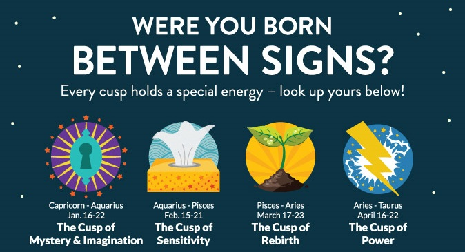 Were You Born Between Signs This is What it Means...