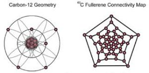 Sacred Geometry – The Only Thing That Is Fixed Throughout The Cosmos 2