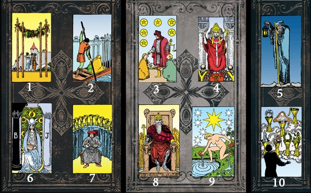 Choose-5-Tarot-Cards-To-Reveal-Information-About-Your-Current-Situation.jpg