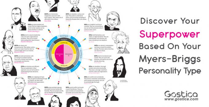 Discover-Your-Superpower-–-Based-On-Your-Myers-Briggs-Personality-Type.jpg