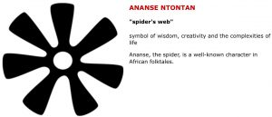 Choose One Ancient African Spiritual Symbol To Reveal Your Divine Purpose 2