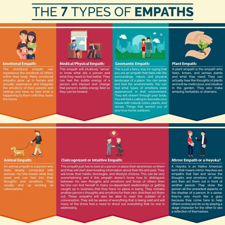 The-7-Types-Of-Empaths-Who-Are-Here-To-Change-The-World.jpg