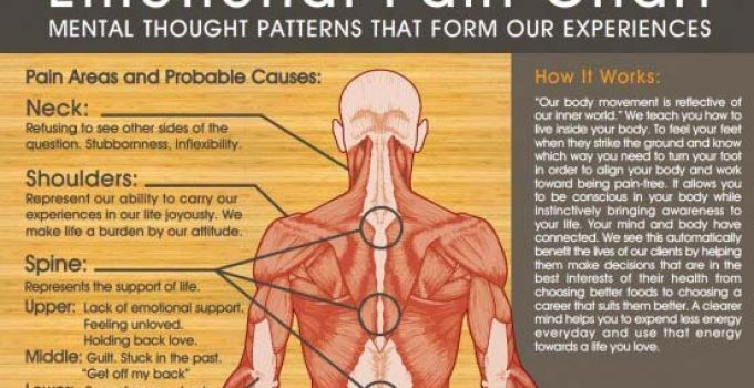 The-Effects-Of-Negative-Emotions-On-Our-Health.jpg