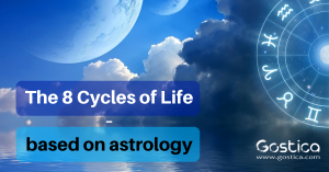 The 8 Cycles of Life – Based on Astrology 1
