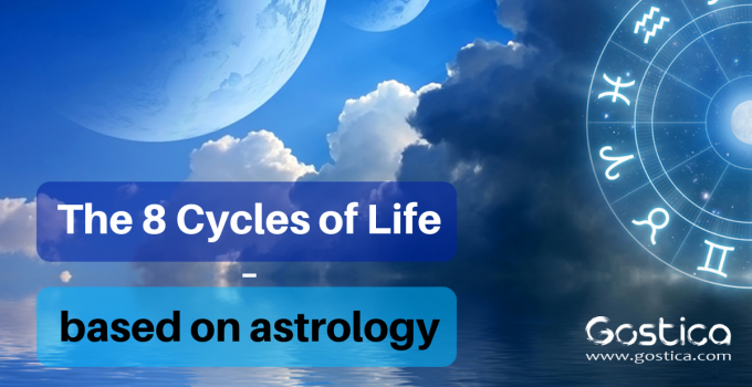 The 8 Cycles of Life – Based on Astrology 17